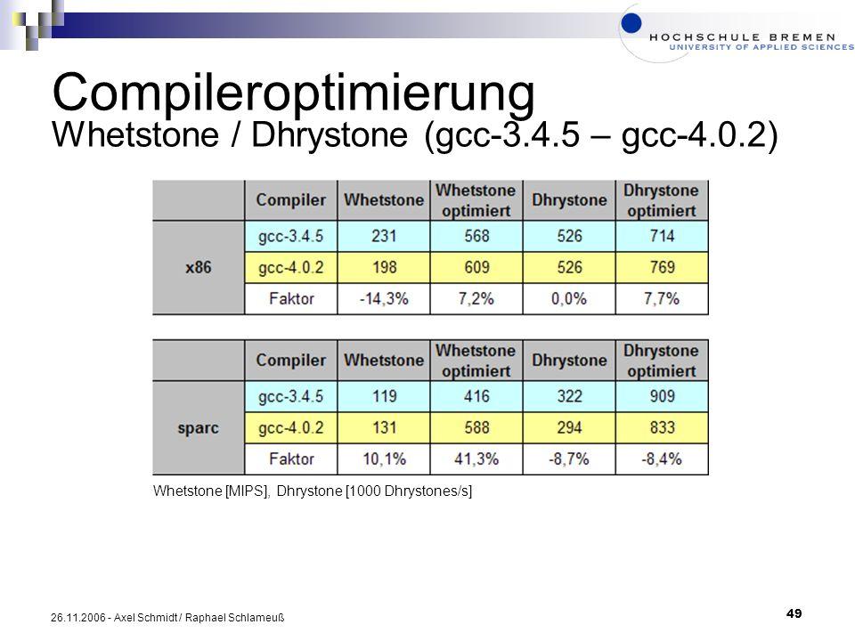 Compileroptimierung Whetstone / Dhrystone (gcc-3.4.5 – gcc-4.0.2)