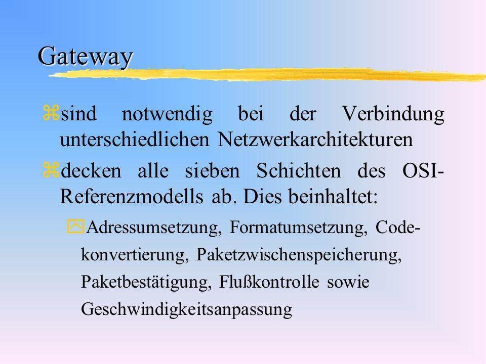 Gateway sind notwendig bei der Verbindung unterschiedlichen Netzwerkarchitekturen.