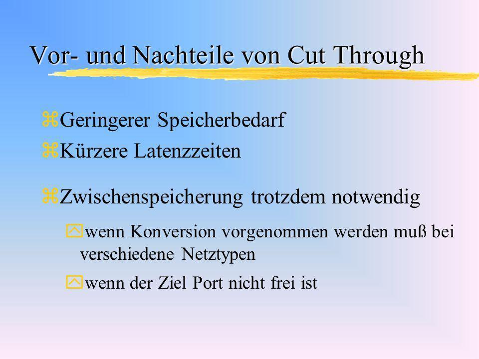 Vor- und Nachteile von Cut Through