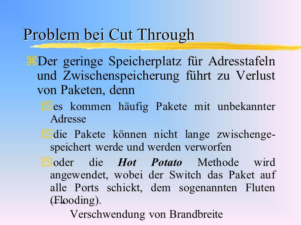 Problem bei Cut Through