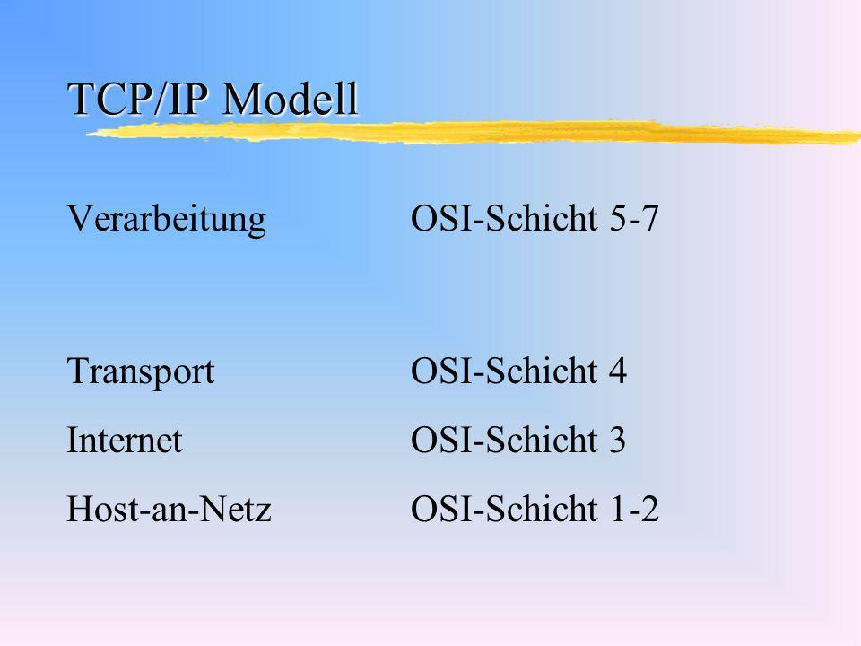 TCP/IP Modell Verarbeitung OSI-Schicht 5-7 Transport OSI-Schicht 4