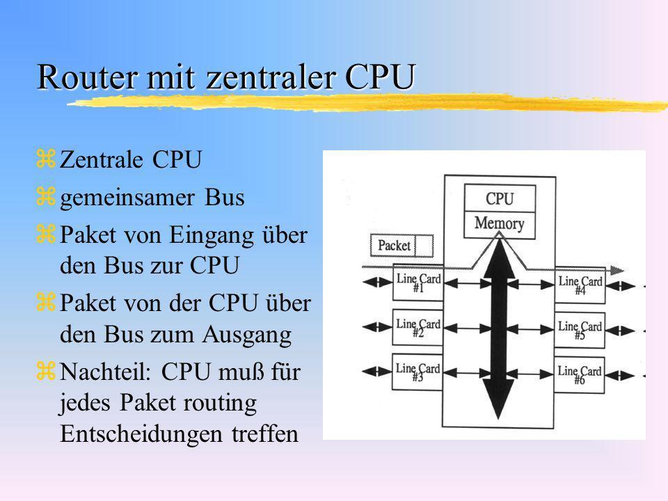 Router mit zentraler CPU