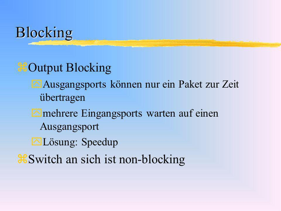 Blocking Output Blocking Switch an sich ist non-blocking