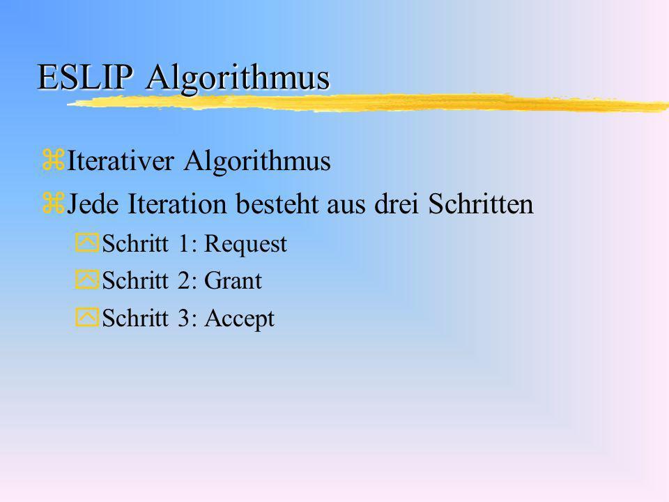 ESLIP Algorithmus Iterativer Algorithmus
