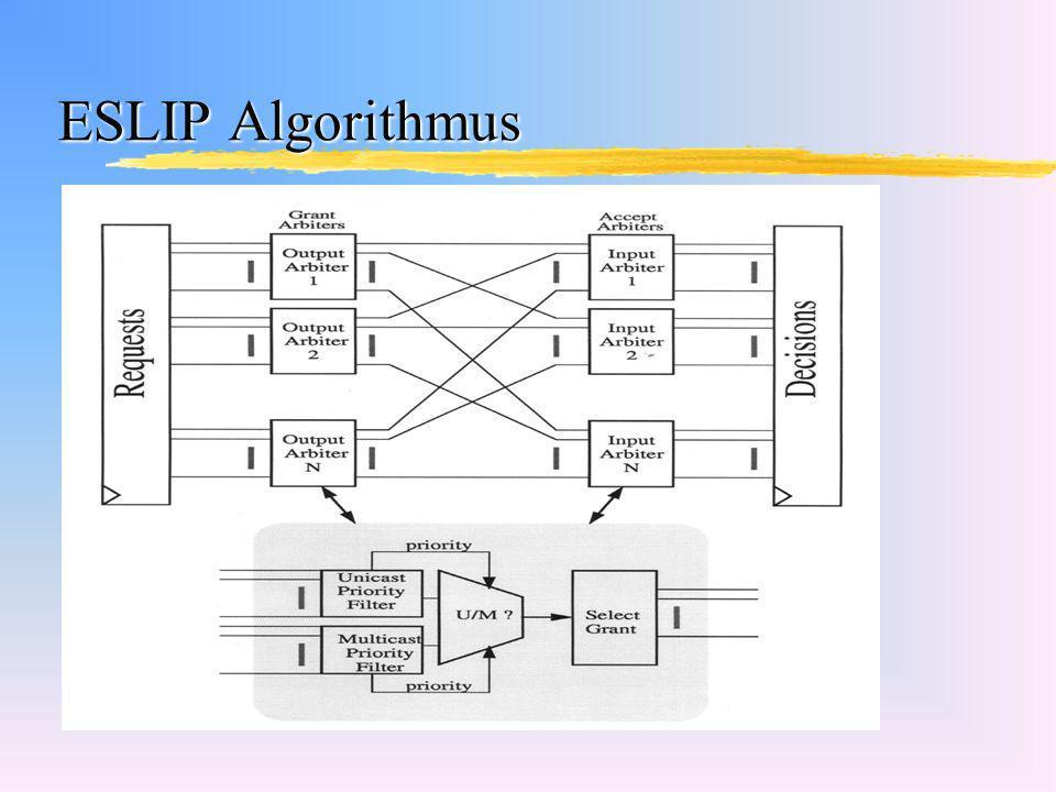 ESLIP Algorithmus