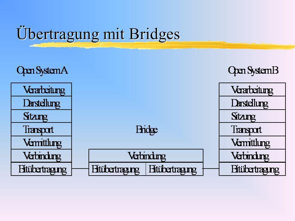 Übertragung mit Bridges