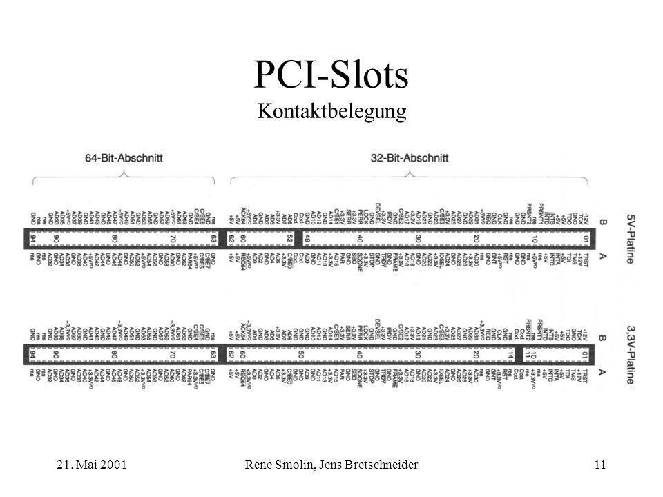 PCI-Slots Kontaktbelegung