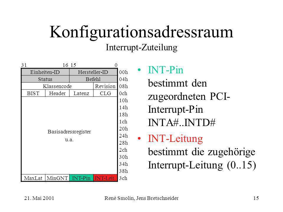 Konfigurationsadressraum Interrupt-Zuteilung