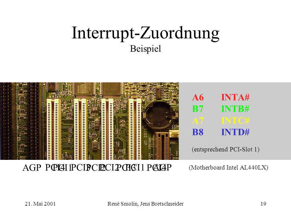 Interrupt-Zuordnung Beispiel