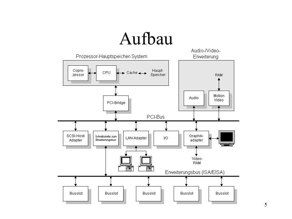 Aufbau Der PCI-Bus besteht aus drei Hauptbestandteilen. Der PCI-Bridge, dem Expansion Bus Interface und der Data Path Unit.