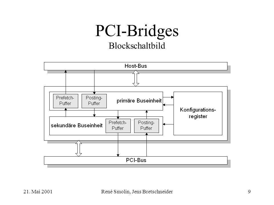 PCI-Bridges Blockschaltbild