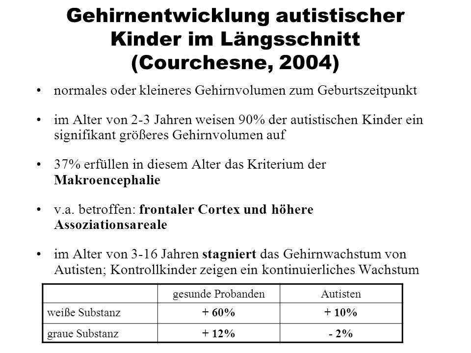 Gehirnentwicklung autistischer Kinder im Längsschnitt (Courchesne, 2004)