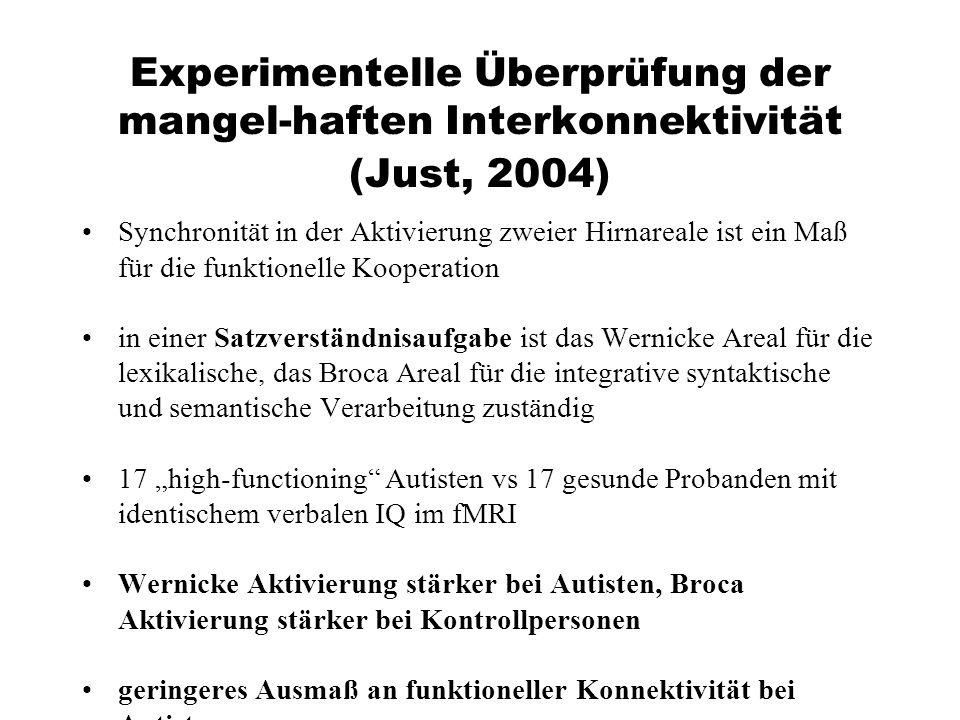 Experimentelle Überprüfung der mangel-haften Interkonnektivität (Just, 2004)