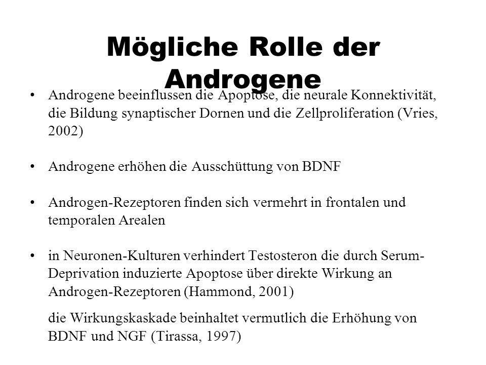 Mögliche Rolle der Androgene