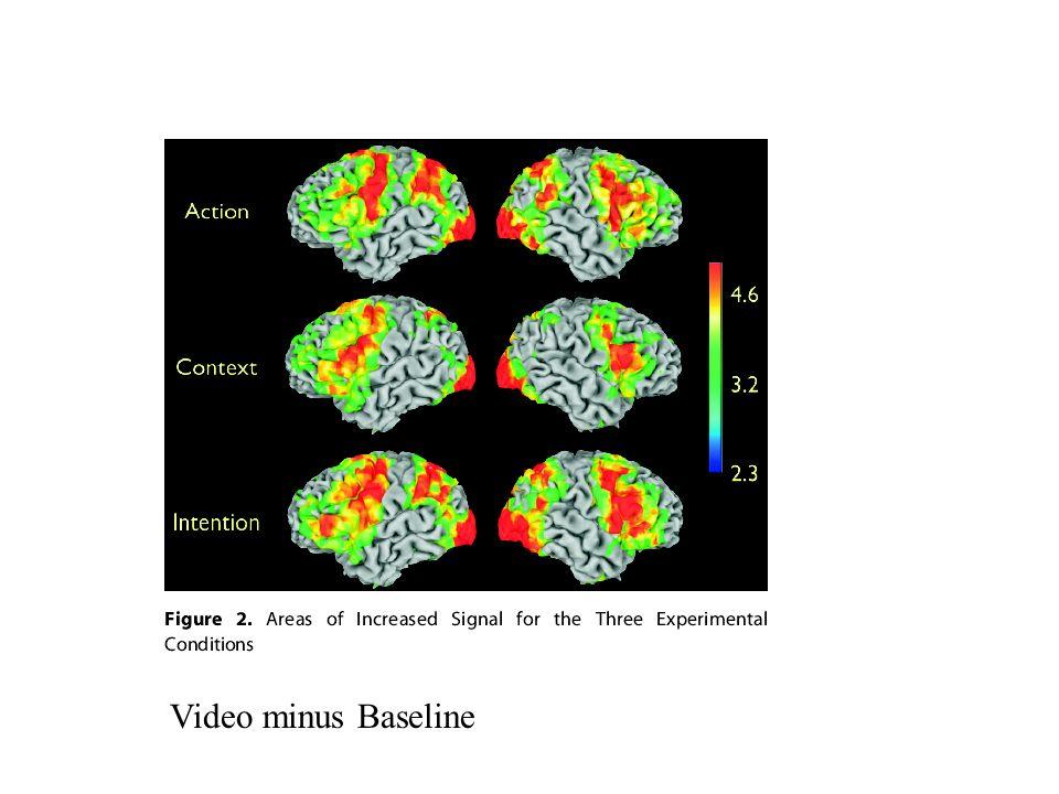 Video minus Baseline