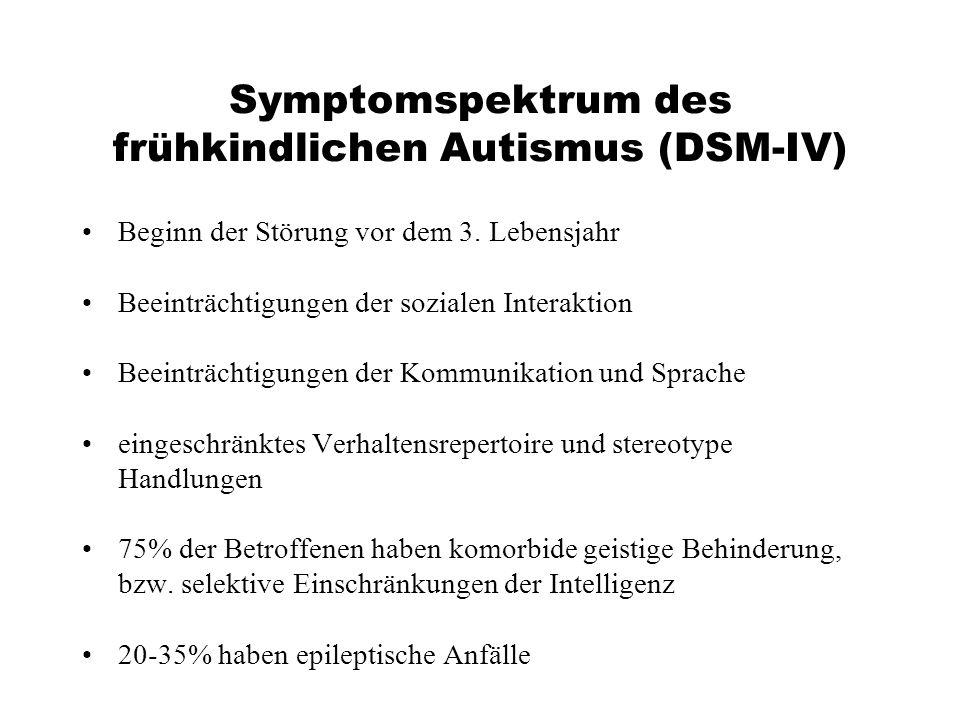 Symptomspektrum des frühkindlichen Autismus (DSM-IV)
