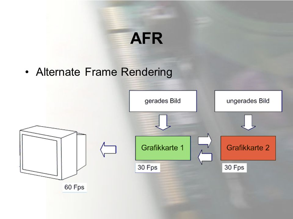 AFR Alternate Frame Rendering