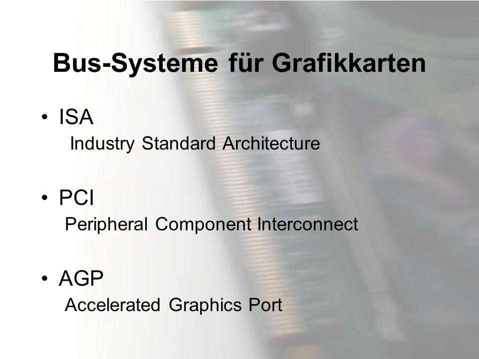 Bus-Systeme für Grafikkarten