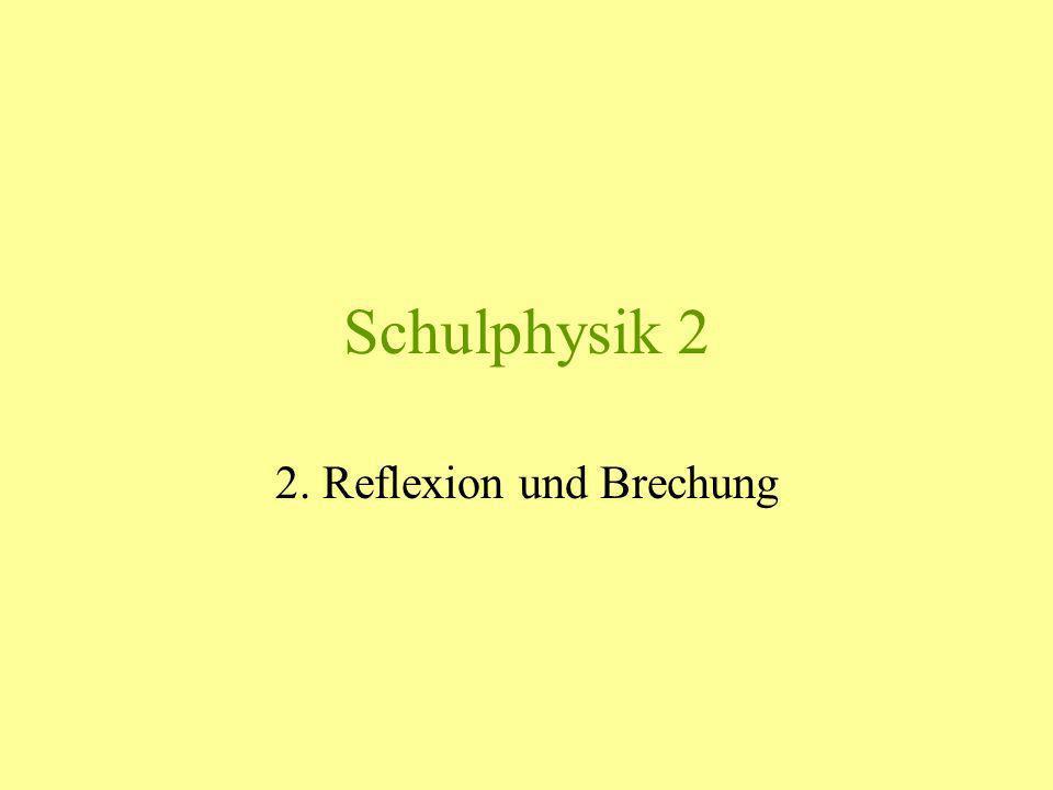 2. Reflexion und Brechung