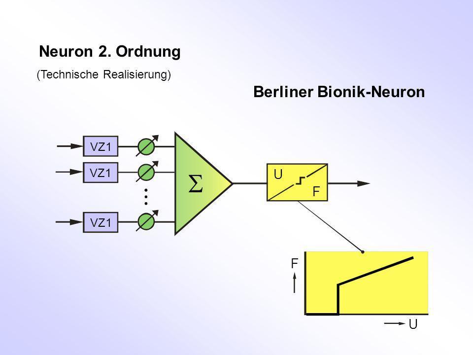 S Neuron 2. Ordnung Berliner Bionik-Neuron U F F U
