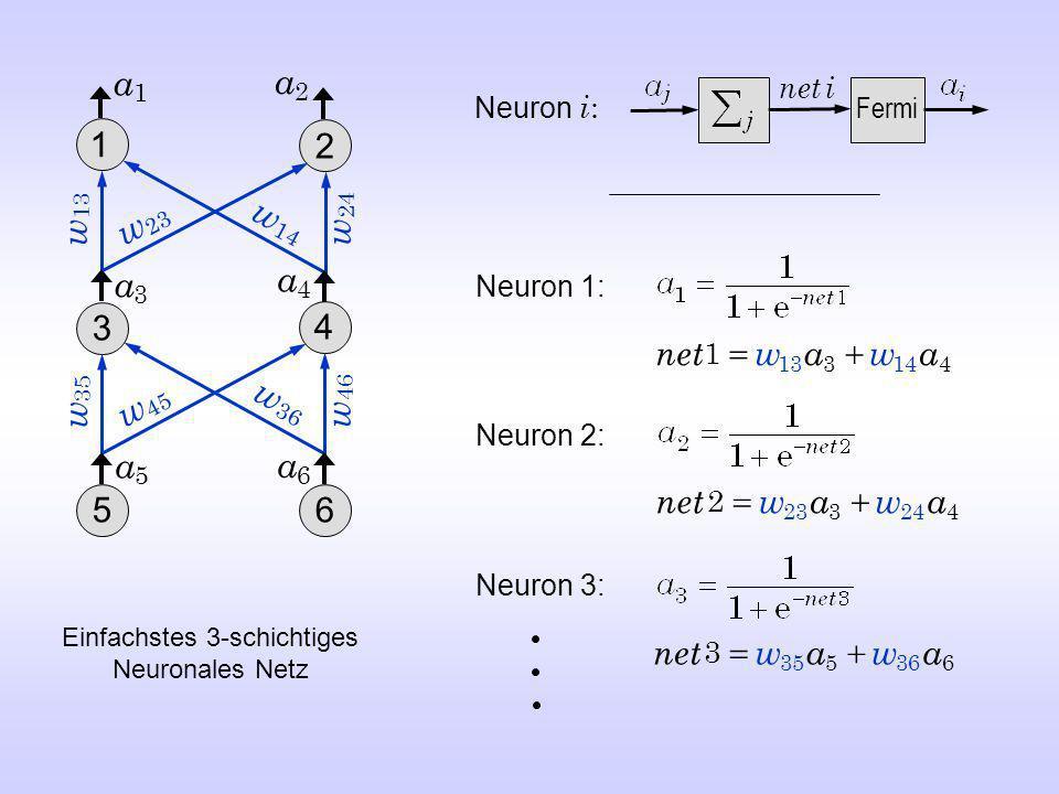 Einfachstes 3-schichtiges Neuronales Netz