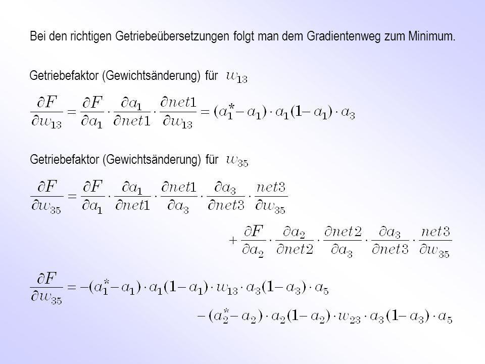 Bei den richtigen Getriebeübersetzungen folgt man dem Gradientenweg zum Minimum.