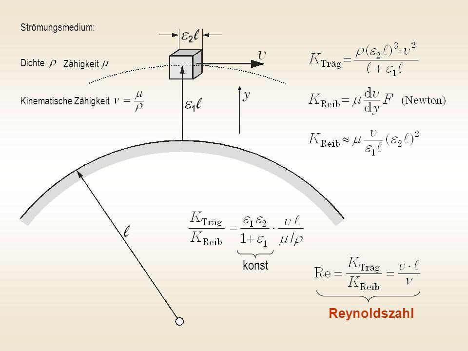 y konst Reynoldszahl r m Strömungsmedium: Dichte Zähigkeit