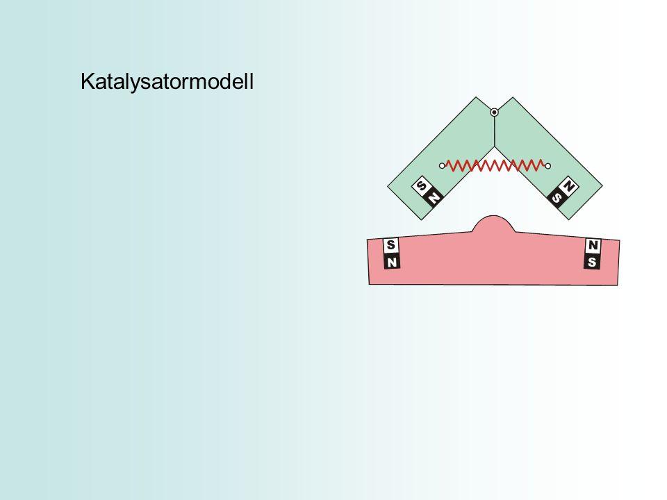 Katalysatormodell
