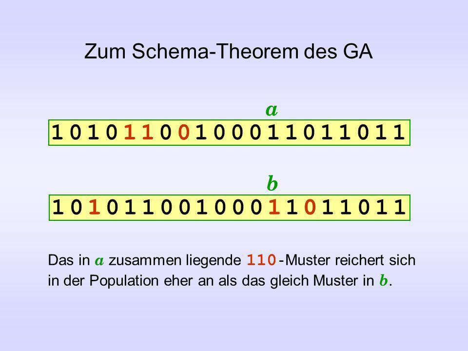 Zum Schema-Theorem des GA