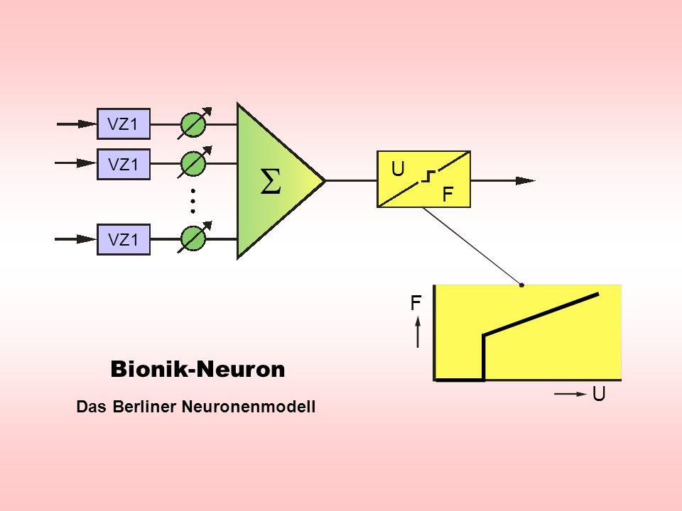 VZ1 VZ1  U F VZ1 F Bionik-Neuron U Das Berliner Neuronenmodell