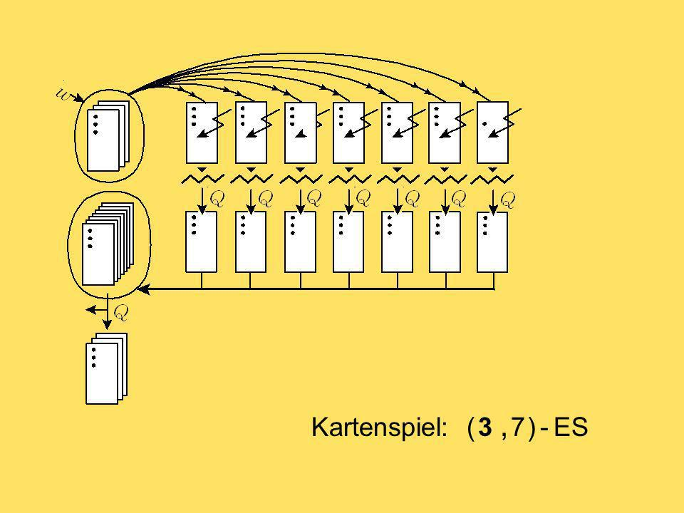 Kartenspiel: ( 3 , 7 ) - ES