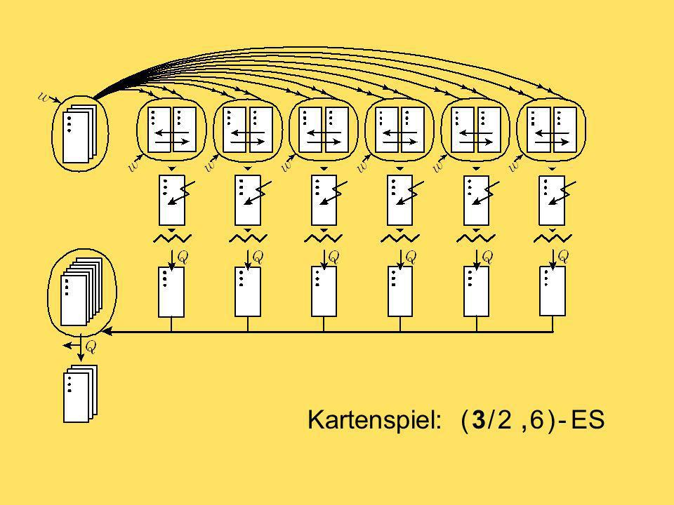 Kartenspiel: ( 3 / 2 , 6 ) - ES