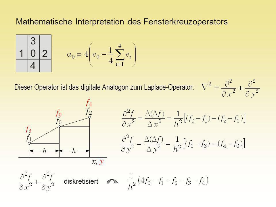 3 1 2 4 Mathematische Interpretation des Fensterkreuzoperators f4 f2