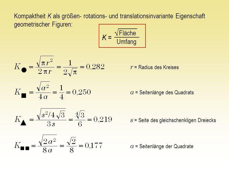 Kompaktheit K als größen- rotations- und translationsinvariante Eigenschaft geometrischer Figuren: