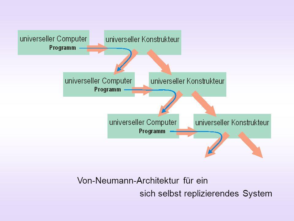 Von-Neumann-Architektur für ein