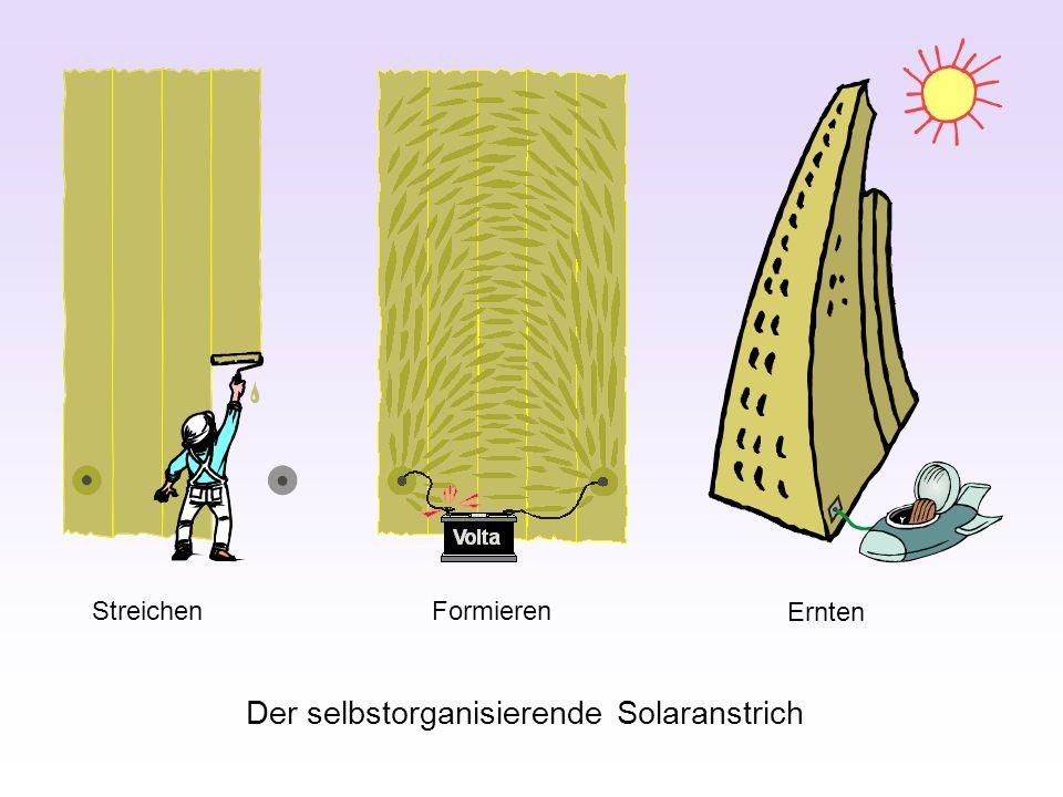 Der selbstorganisierende Solaranstrich