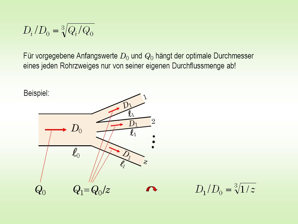 Für vorgegebene Anfangswerte D0 und Q0 hängt der optimale Durchmesser eines jeden Rohrzweiges nur von seiner eigenen Durchflussmenge ab!