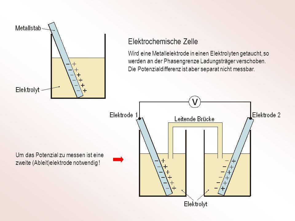 Elektrochemische Zelle
