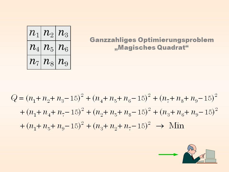 """Ganzzahliges Optimierungsproblem """"Magisches Quadrat"""