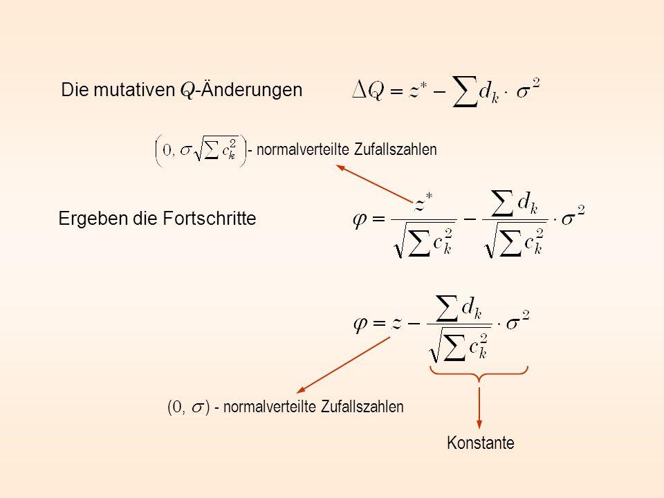 Die mutativen Q-Änderungen