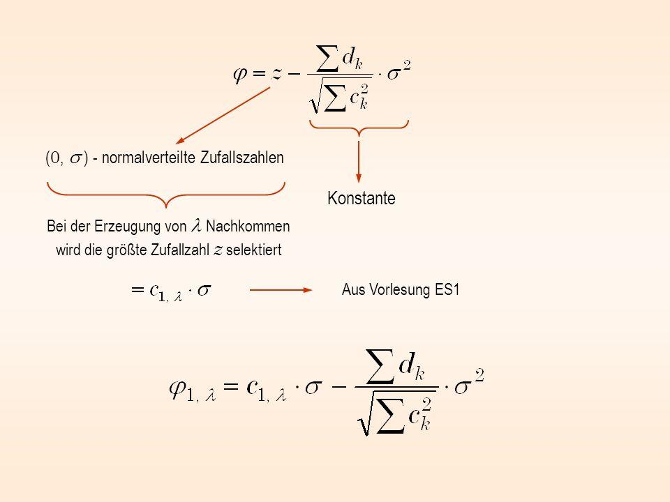 Konstante (0, s ) - normalverteilte Zufallszahlen