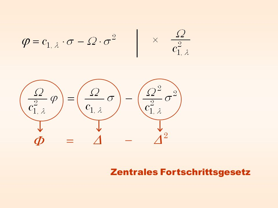 D F = D - 2 Zentrales Fortschrittsgesetz