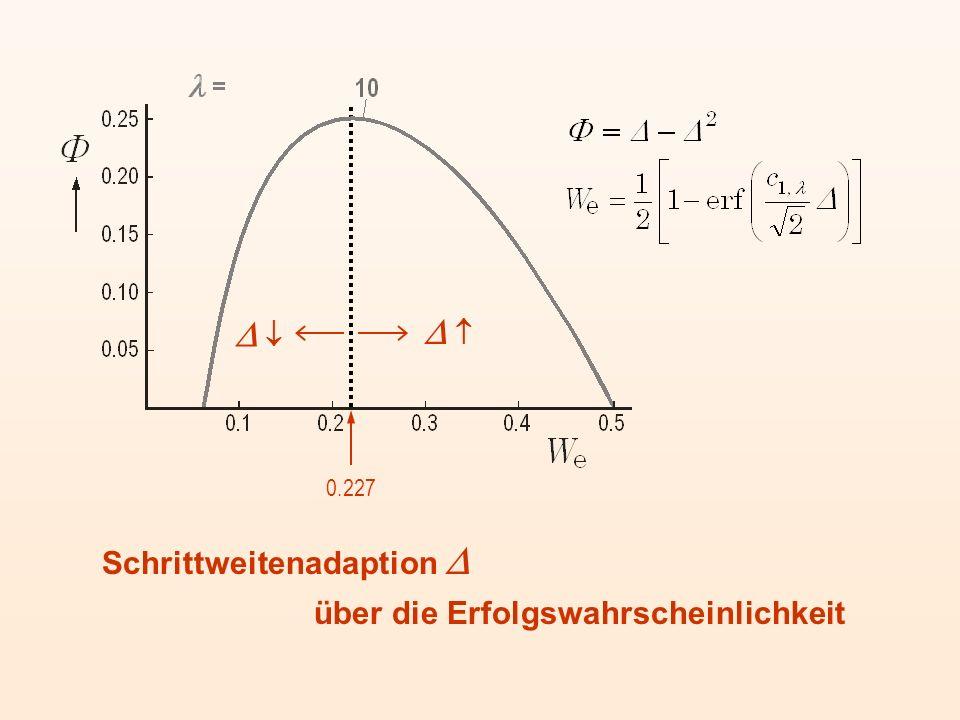 D  D  Schrittweitenadaption D über die Erfolgswahrscheinlichkeit