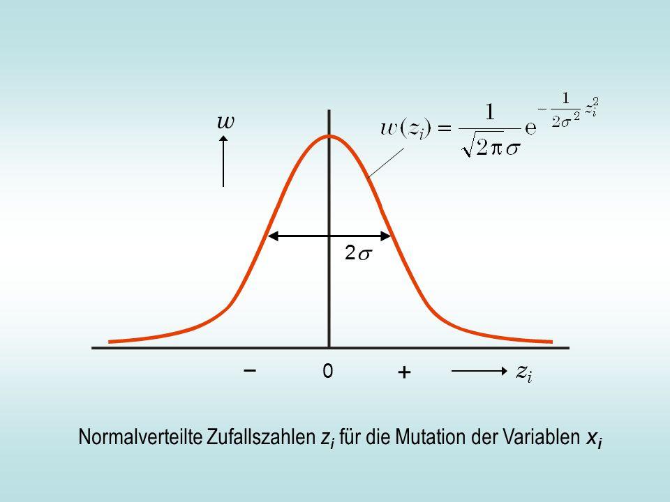 w 2s + zi Normalverteilte Zufallszahlen zi für die Mutation der Variablen xi