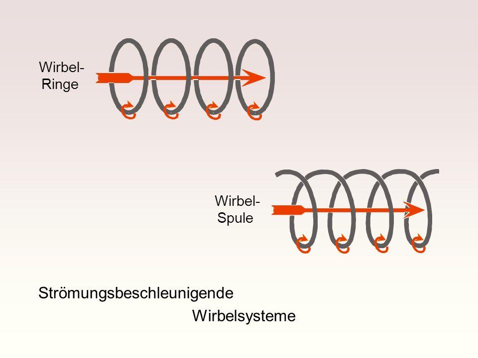 Strömungsbeschleunigende Wirbelsysteme