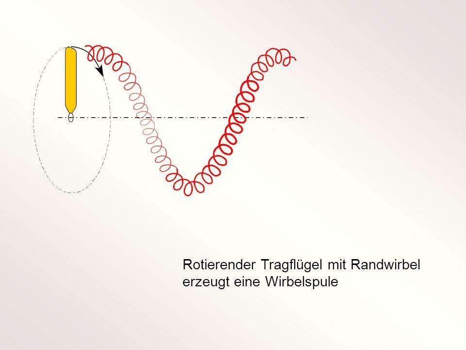 Rotierender Tragflügel mit Randwirbel erzeugt eine Wirbelspule