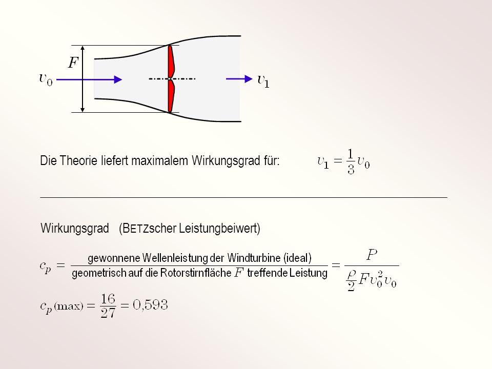F Die Theorie liefert maximalem Wirkungsgrad für: