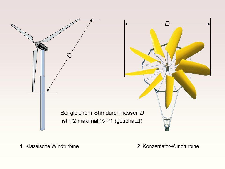 Bei gleichem Stirndurchmesser D ist P2 maximal ½ P1 (geschätzt)