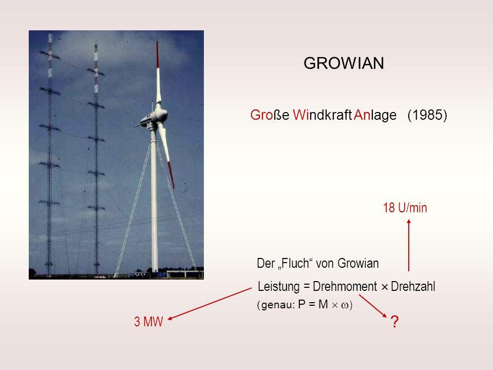 GROWIAN Große Windkraft Anlage (1985) 18 U/min