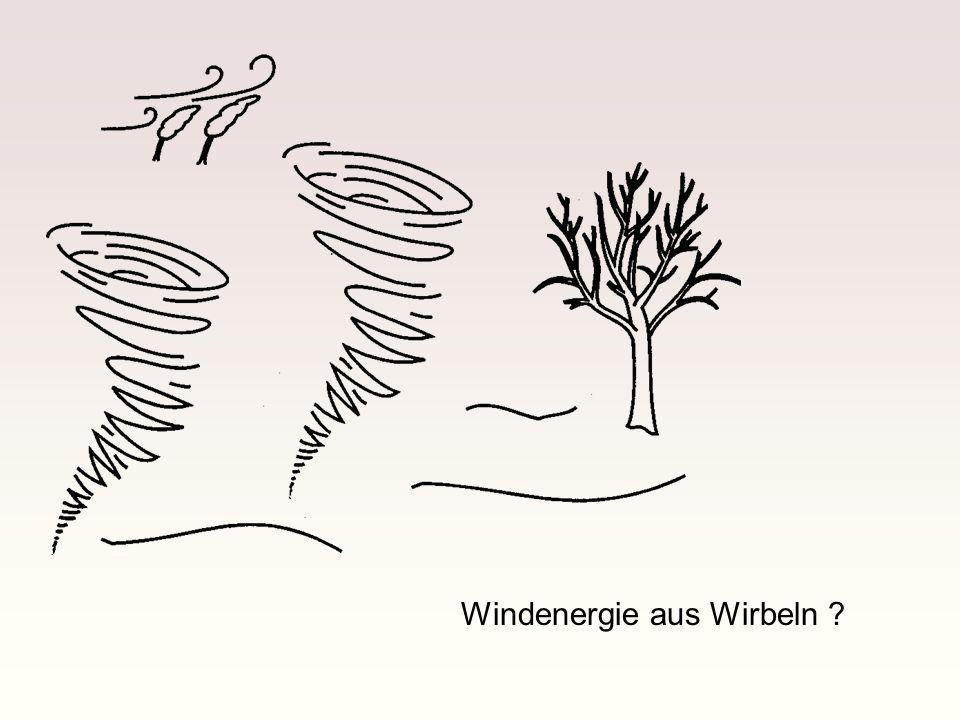Windenergie aus Wirbeln
